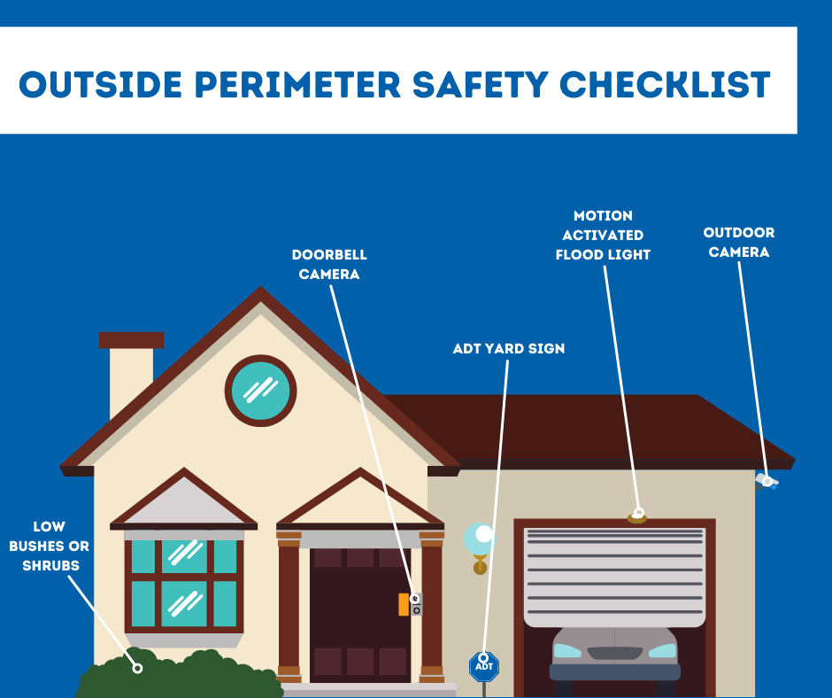 Outside perimeter checklist